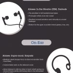 Know More about Headphones [Infographic]