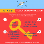 #1 eCommerce Marketing Tactics Working Today [Infographic]