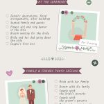 27 Must-Take Romantic Photos On Your Wedding Day [Infographic]