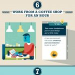 How to use technology to keep your productivity levels high [Infographic]