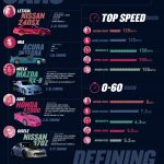 Women of the Fast and the Furious [Infographic]