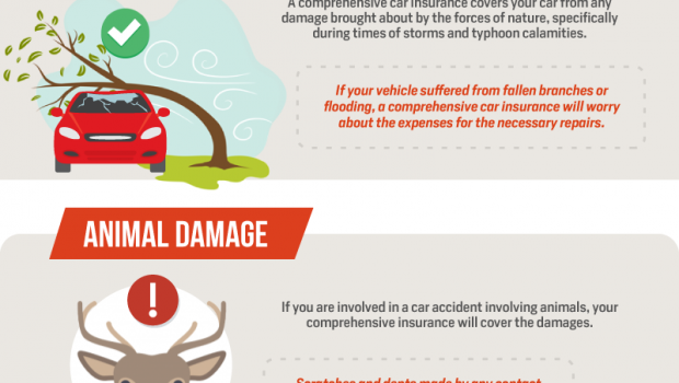Car Damage Categories Uk