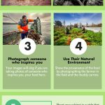 From Field To Plate: Chronicling The Journey Of Food [Infographic]