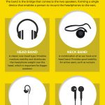 How to Choose the Best Running Headphone? [Infographic]