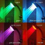 LED Showers with Chromotherapy: The Effect of Colored Lights on Physical, Emotional, Spiritual, or Mental levels