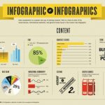 6 Different Styles of Infographic You Never Heard Before