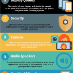 15 Things To Consider While Buying A Smartphone [Infographic]