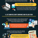 7 Selling Techniques for Social Media and Beyond [Infographic]