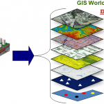 Thoughts on the Future of GIS. What Will Change in 50 years?