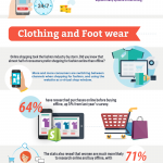 Most Commonly Bought Items Online [Infographic]