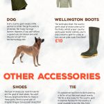 How to Become a Country Gent on a Budget