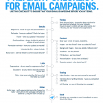 Send Flawless Email Campaigns with This Preflight Checklist [Infographic]