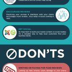 Do's & Don'ts of Local SEO [Infographic]