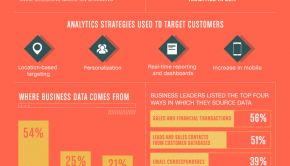 marketing data analytics customer retention