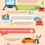 The do's and don'ts of getting rid of your old car [Infographic]