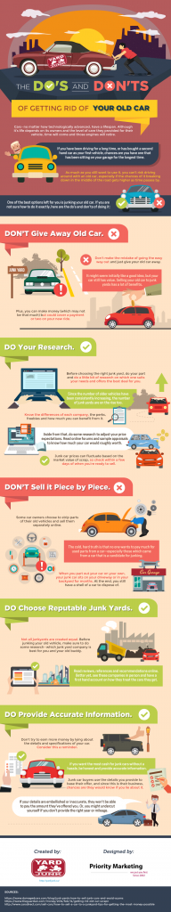 the do 39 s and don 39 ts of getting rid of your old car infographic techno faq. Black Bedroom Furniture Sets. Home Design Ideas