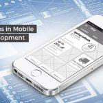 How are Wireframes significant in Mobile Application Development?