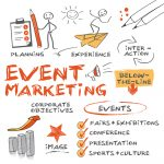 Event marketing best practices 8 tactics to successfully promote your event