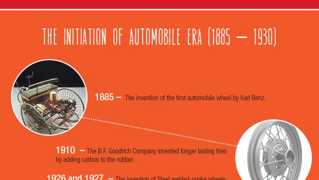 the untold history of the wheel and its evolution