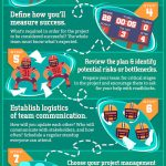 10 Steps to a Kickass Project Kickoff: A Checklist for Project Managers [Infographic]