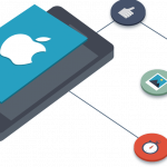Innumerable Benefits of Hiring the Top iOS Development Firms