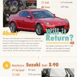 Discontinued Cars [Infographic]