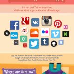 Origin of the #Hashtag in Social Media [Infographic]