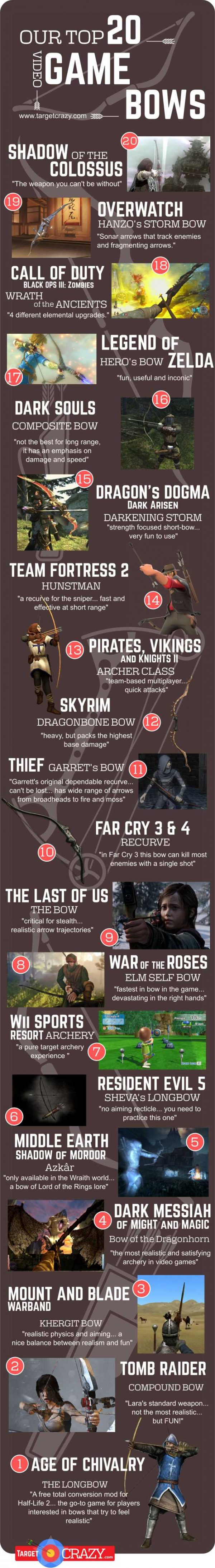 50 Best Bows and Crossbows in Video Games   Techno FAQ