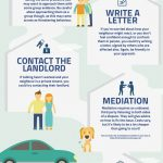 Meet the neighbours [Infographic]