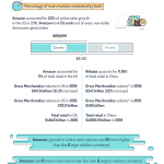 The Big Ecommerce Question- Alibaba or Amazon? [Infographic]