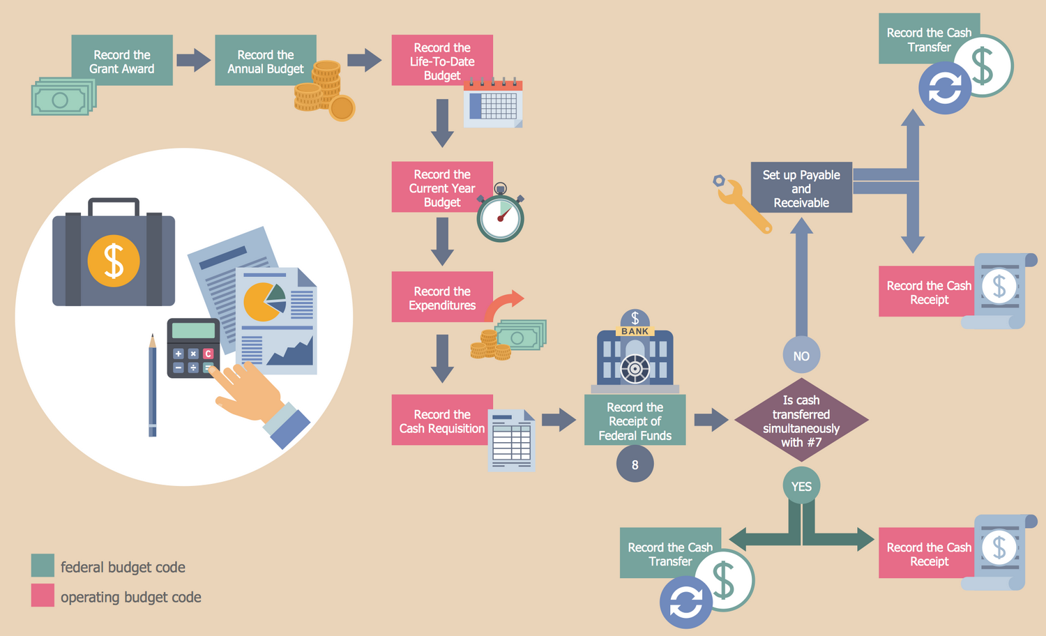 Business Process Automation  The Importance Of