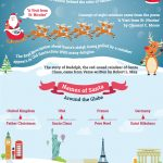Evolution of Santa Claus [Infographic]