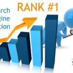 The Ranking Factors – Get to Know What is Working and What is Not
