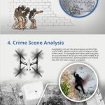 The Police Are Using Drones for What?! [Infographic]
