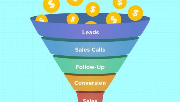 How To Optimize Sales Funnel With Clickfunnels Techno Faq