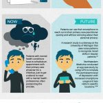 How Mobile Health Tools Are Changing Nursing [Infographic]