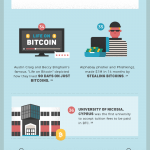 Why The Bitcoin Bubble is Not Likely To Pop Anytime Soon [Infographic]