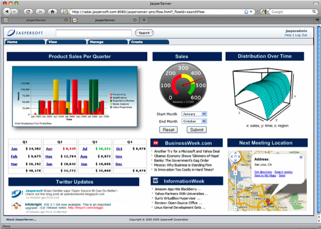 business reporting tools