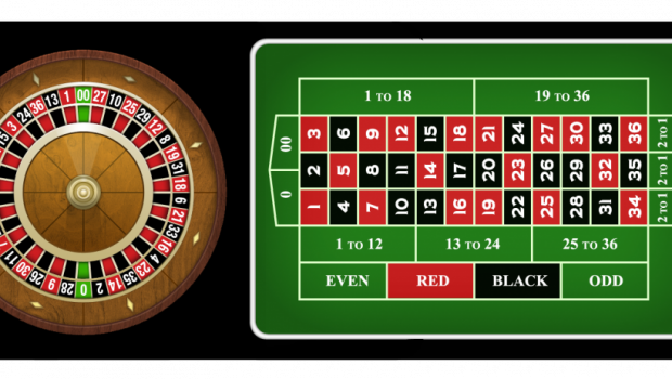 Top Five Tips On How To Play American Roulette Techno Faq