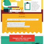 How to turn your part-time start-up into a full-time job [Infographic]