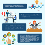The 5 Secrets of Productivity in Logistics [Infographic]