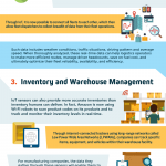 How the Internet of Things (IoT) is Changing the Future of the Supply Chain [Infographic]