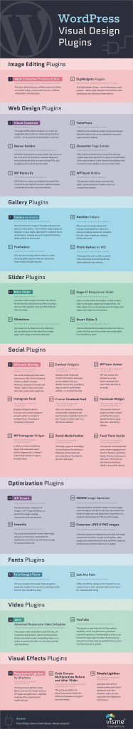 Best plugins for WordPress to Help Design Your Site ...