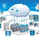 The Best Web Hosting Service: Dedicated Servers