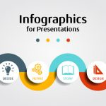 Professional Quality: Up Your Game with Great Infographics