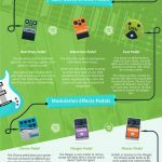 Guitar Pedal Mastery: A Beginner's Guide [Infographic]