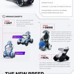 Mobility Scooters 2.0 [Infographic]