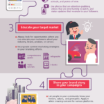 #BrandRecall101: How Startups Can Make a Lasting Impression [Infographic]