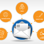 Why Newsletters Suck And How To Do Successful Email Marketing
