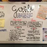 Goal Board: Creating A Vision Board Can Help You Achieve Your Goals